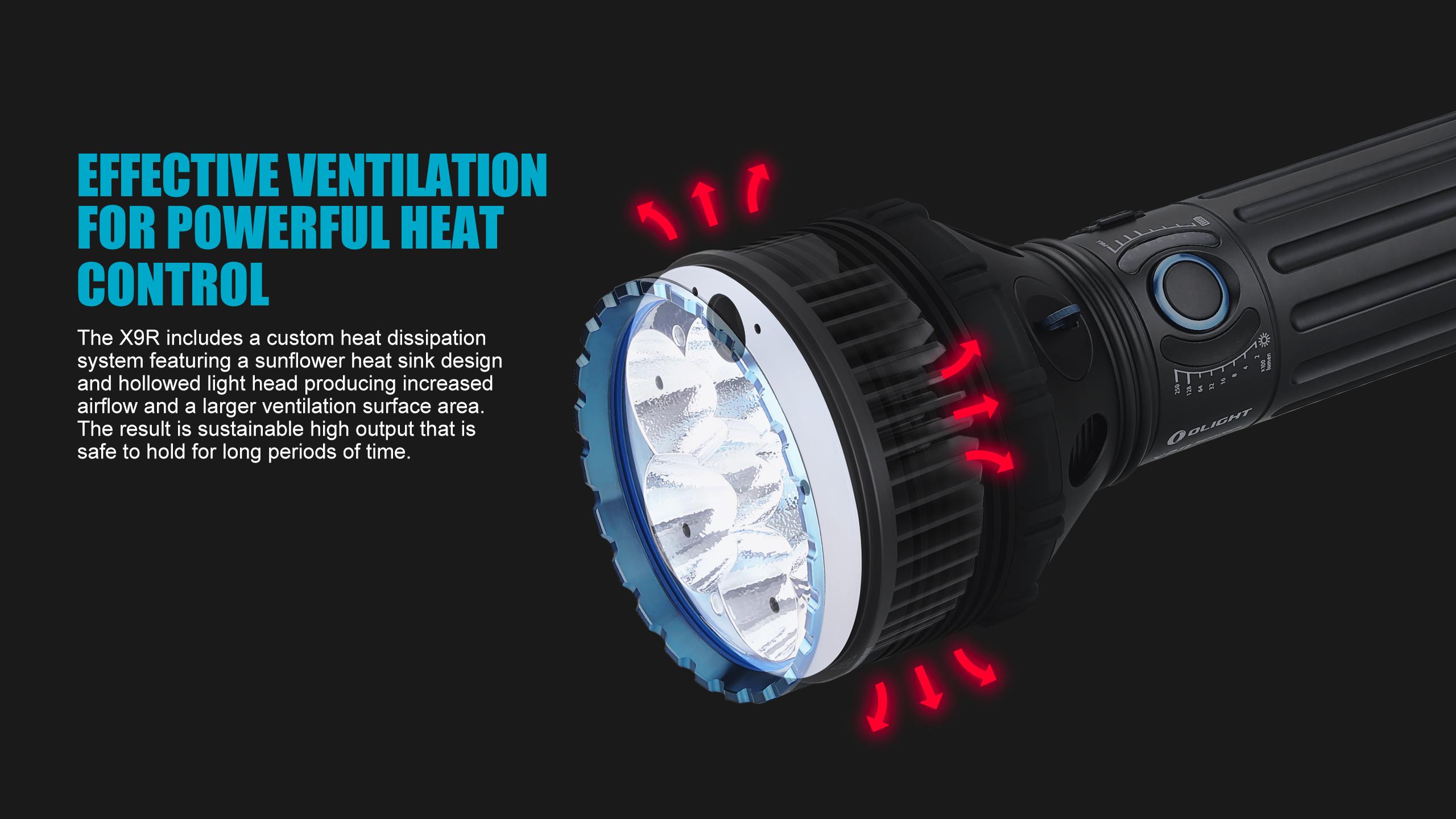X9R Brightest Flashlight Heat Control