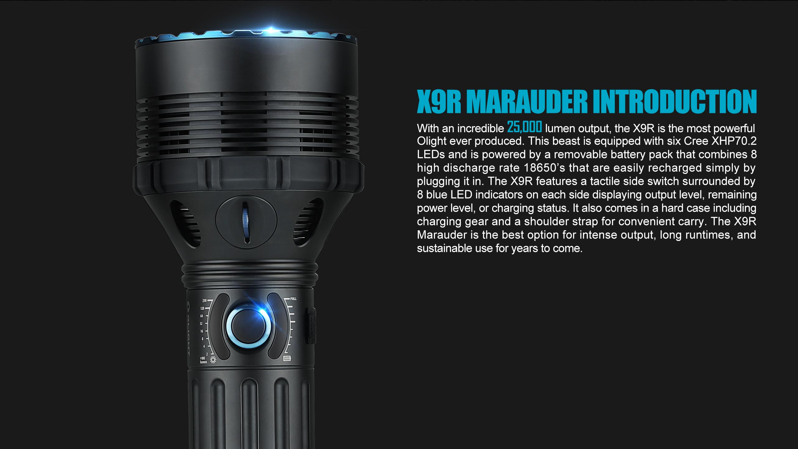 X9R Brightest Flashlight introduction