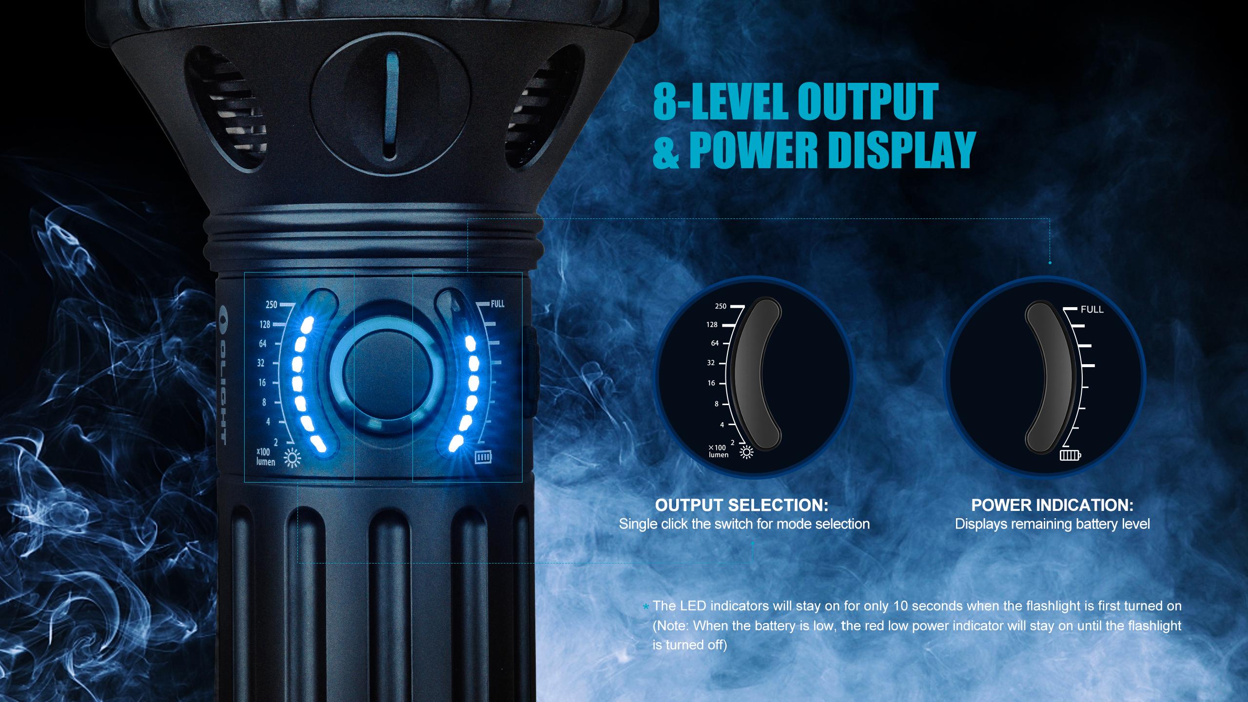 X9R Brightest Flashlight 8-level output