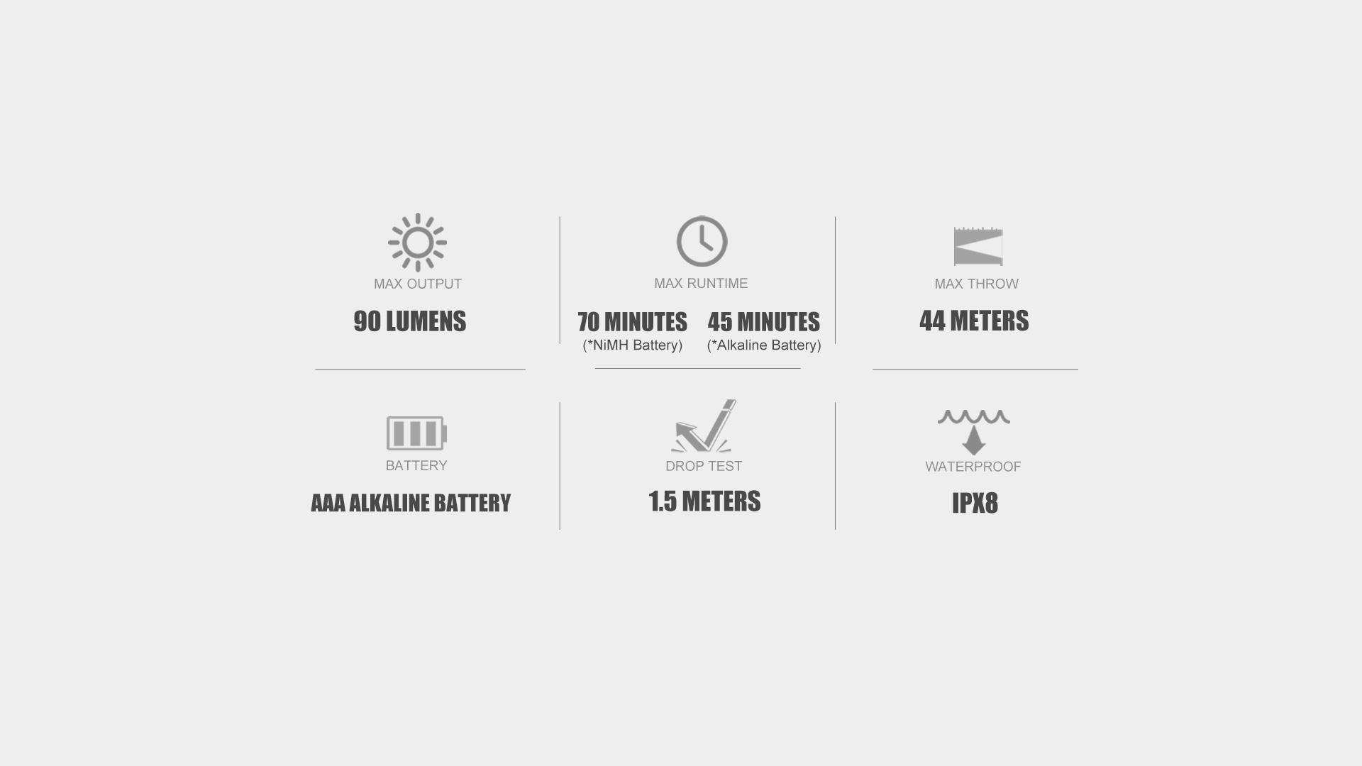 i3E small flashlight advantages