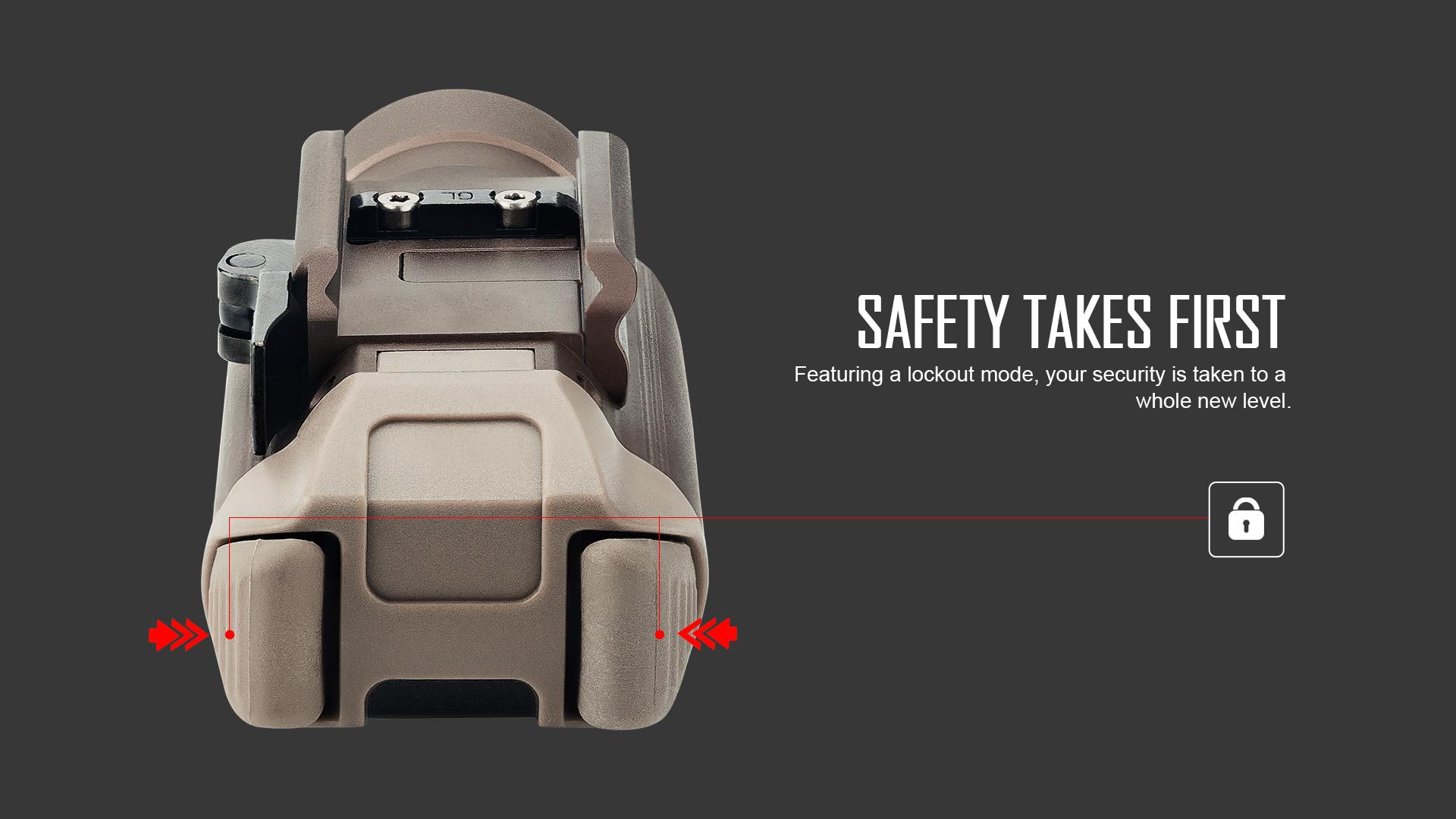 PL-Pro tactical rail light security