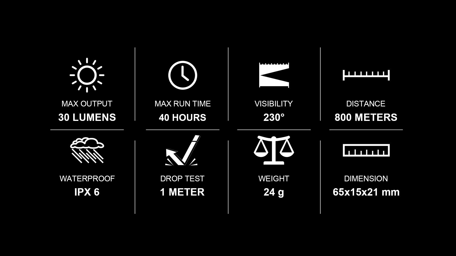 Seemee 30 TL Rear Bike Light Details
