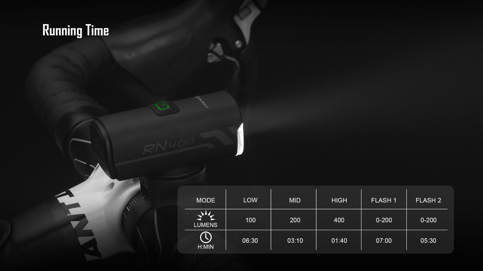 Olight RN 400 Bike LED Light Headlight Runing Time