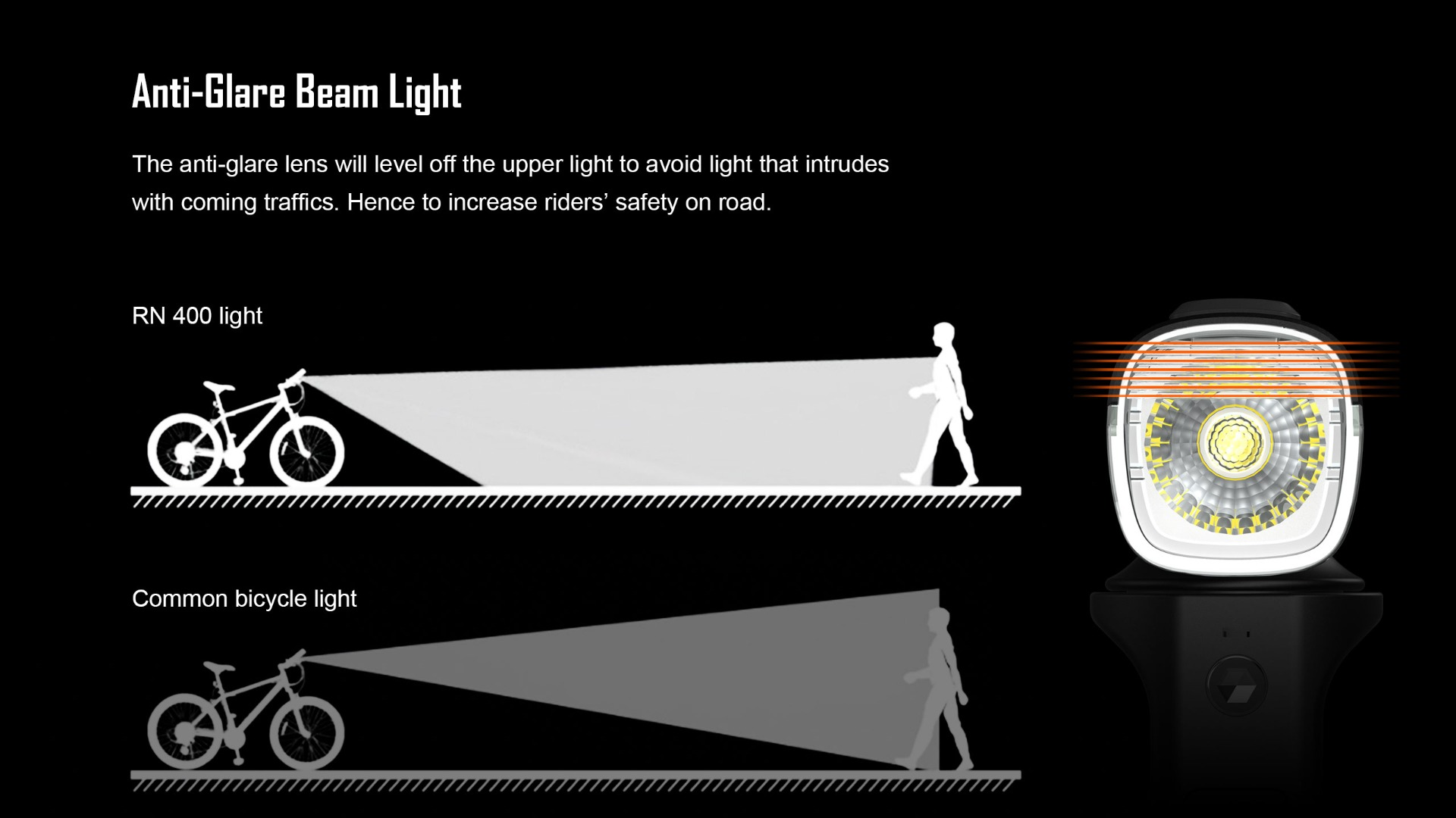 Olight RN 400 Bike LED Light Headlight Anti-Glare Beam Light