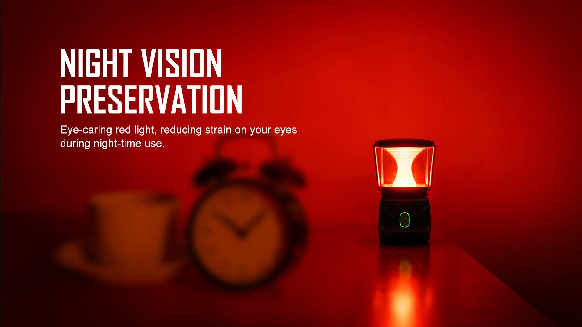 Olantern Mini has night vision