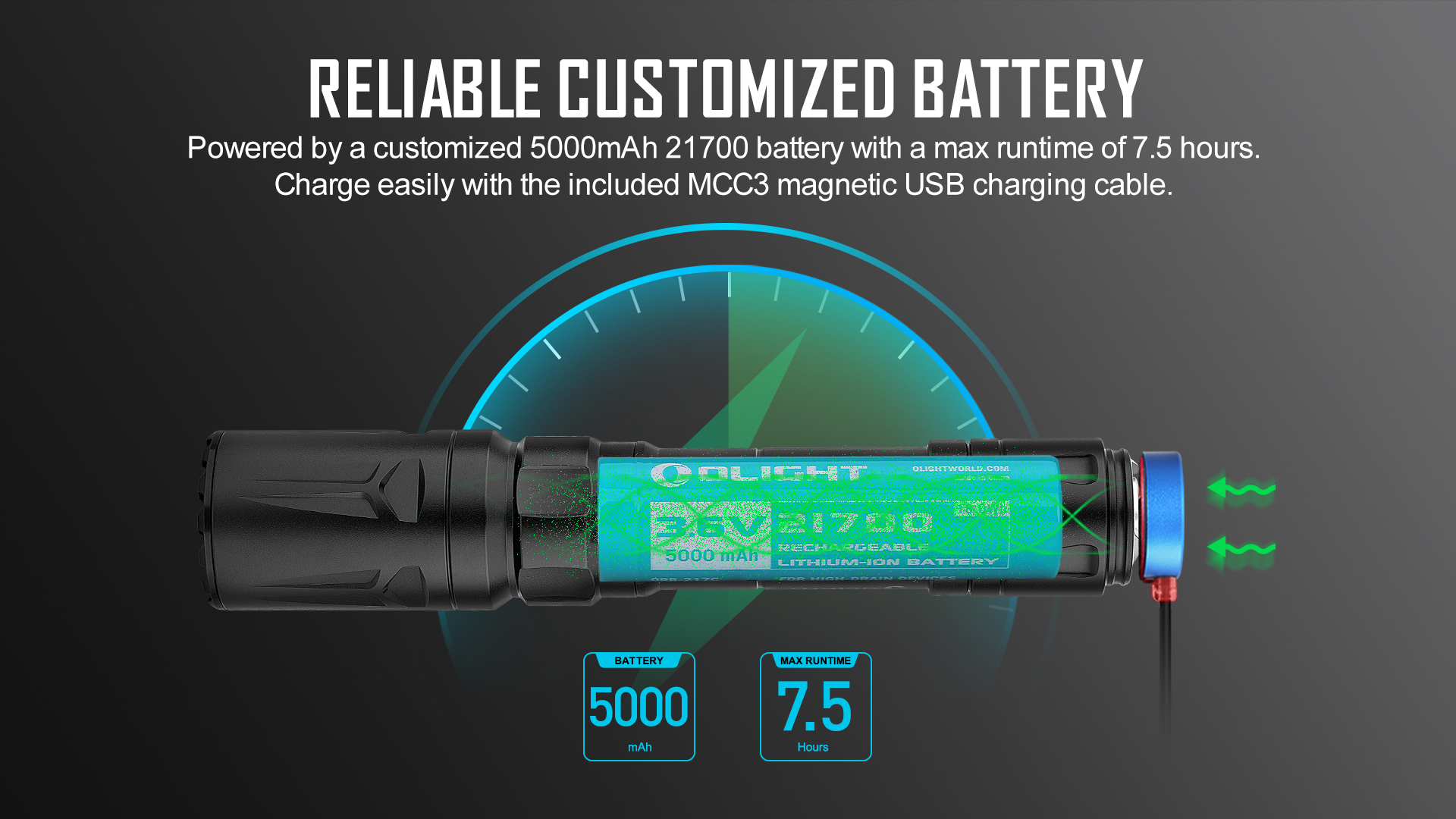 odin turbo rechargeable flashlight