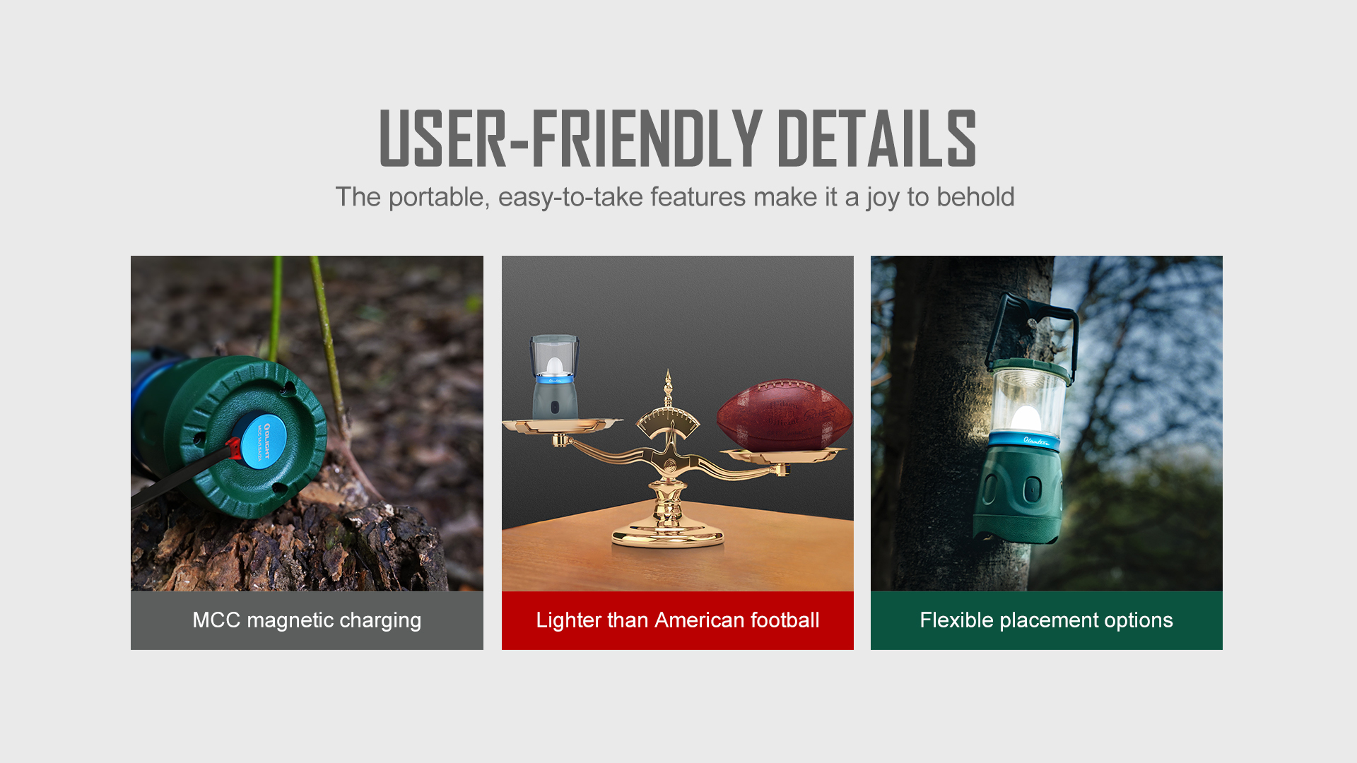 Olantern Rechargeable Camping Lights User Feedback Details