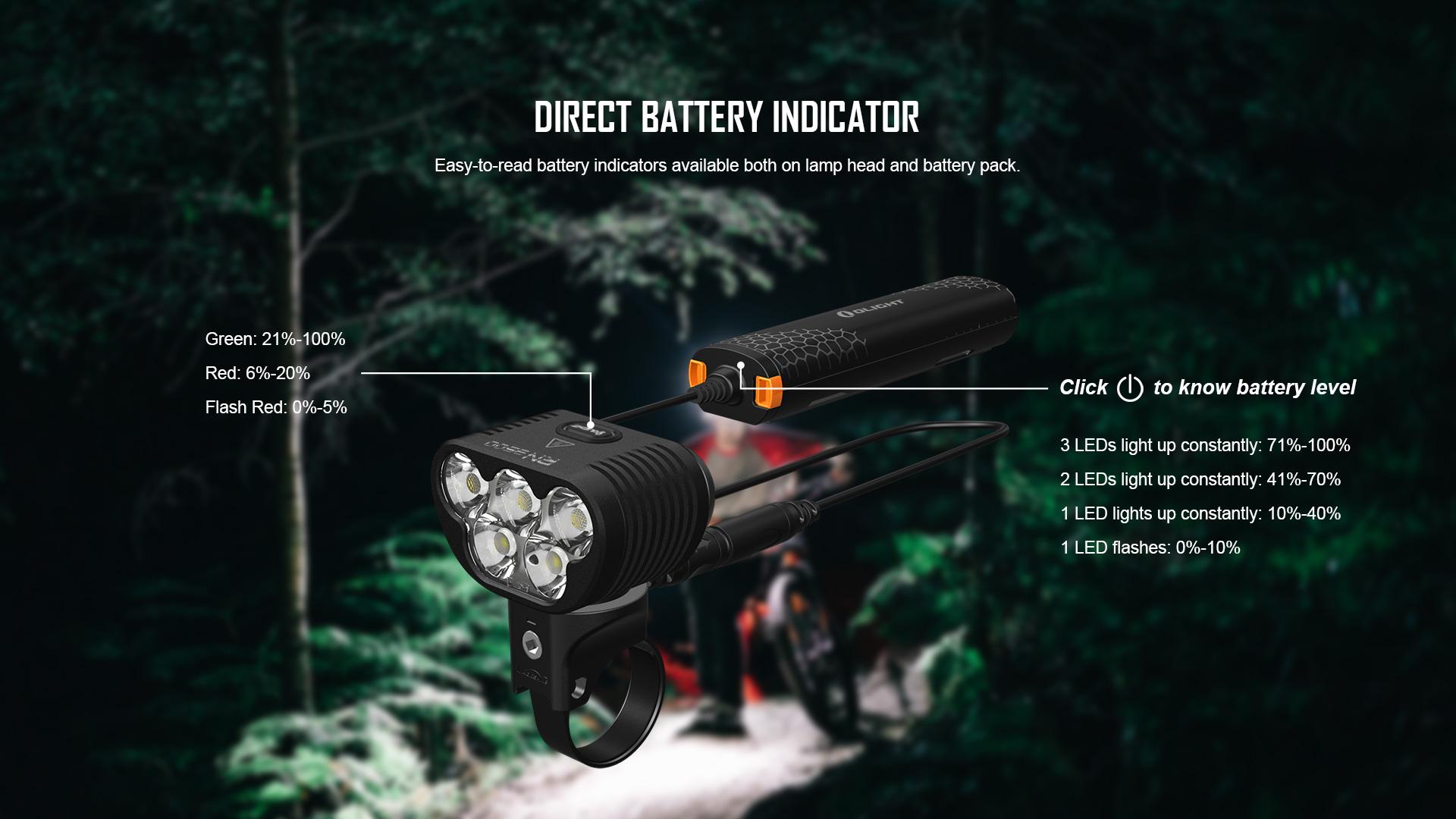 RN 3500 Bike light long lasting battery